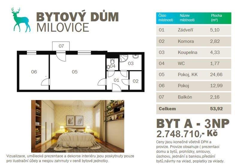 Prodej novostavby bytu 2kk 53,92m2